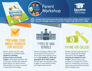 parent-workshop-2016-2017